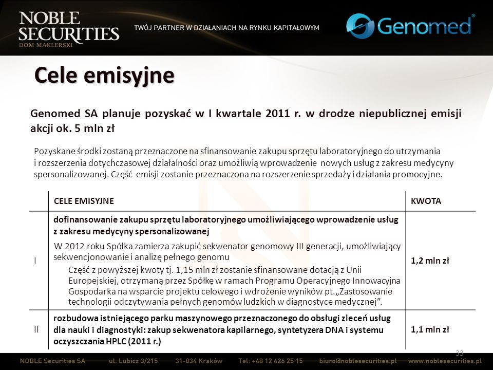 Cele emisyjne Genomed SA planuje pozyskać w I kwartale 2011 r. w drodze niepublicznej emisji akcji ok. 5 mln zł.