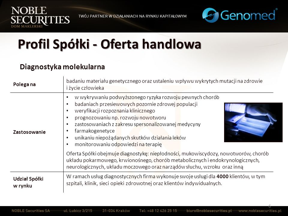 Profil Spółki - Oferta handlowa
