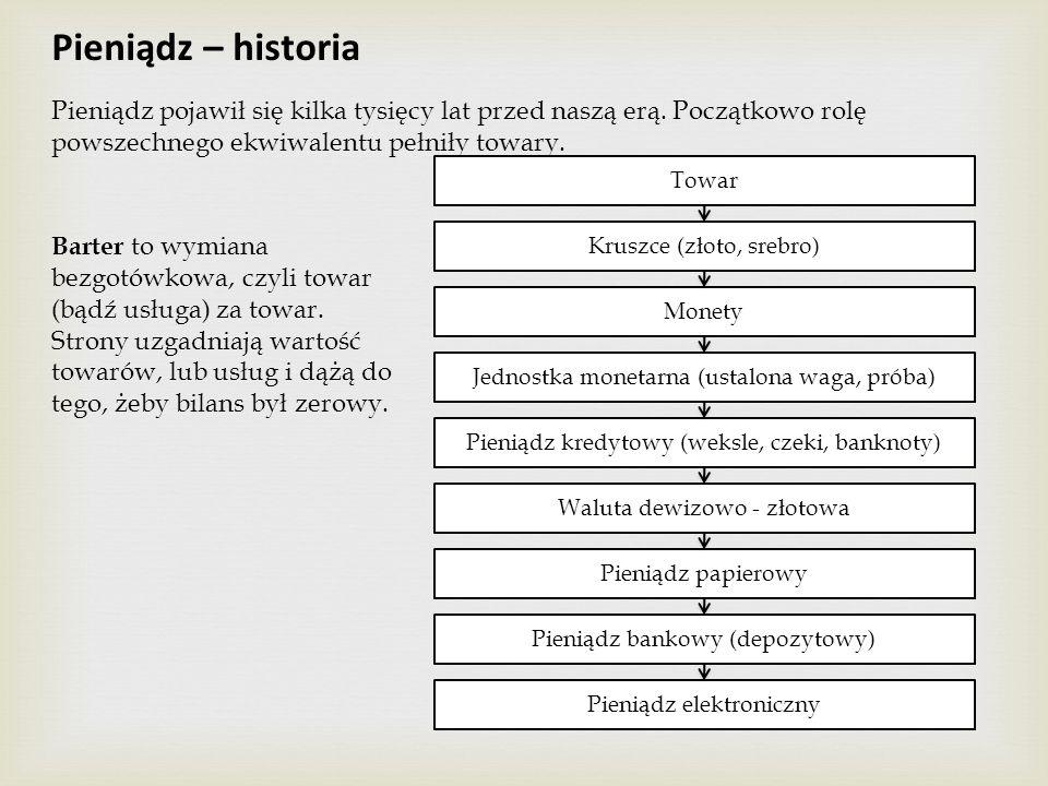 Pieniądz – historia Pieniądz pojawił się kilka tysięcy lat przed naszą erą. Początkowo rolę powszechnego ekwiwalentu pełniły towary.