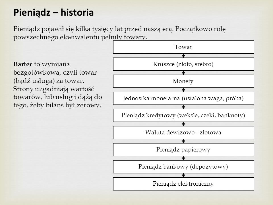 Pieniądz – historiaPieniądz pojawił się kilka tysięcy lat przed naszą erą. Początkowo rolę powszechnego ekwiwalentu pełniły towary.
