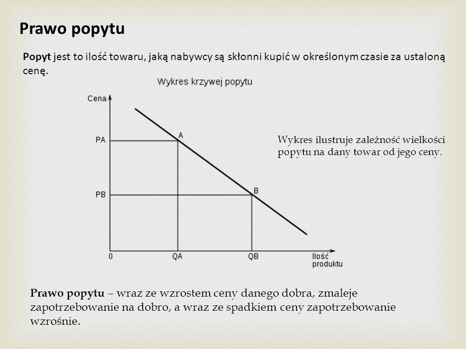 Prawo popytu Popyt jest to ilość towaru, jaką nabywcy są skłonni kupić w określonym czasie za ustaloną cenę.