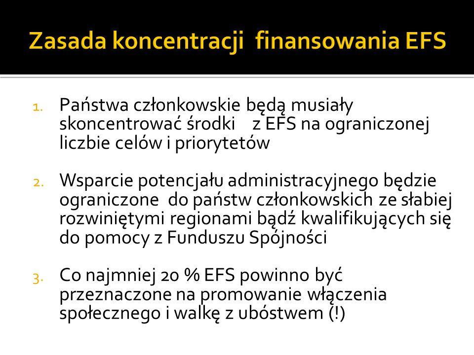 Zasada koncentracji finansowania EFS