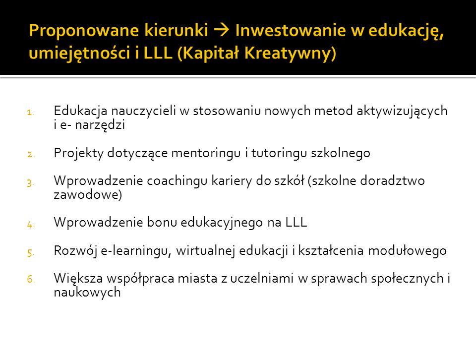 Proponowane kierunki  Inwestowanie w edukację, umiejętności i LLL (Kapitał Kreatywny)