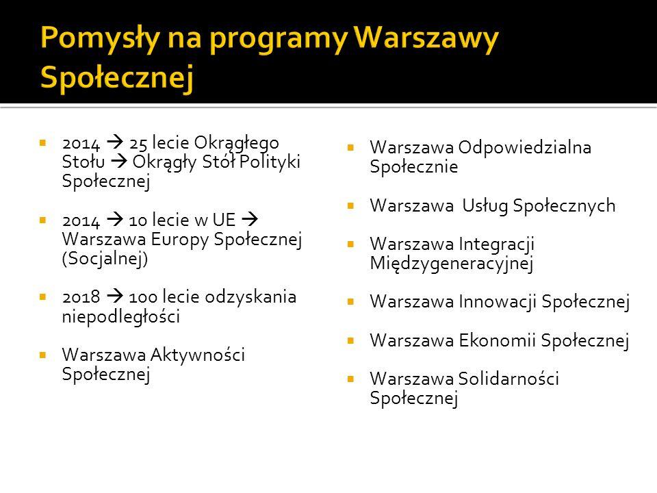 Pomysły na programy Warszawy Społecznej