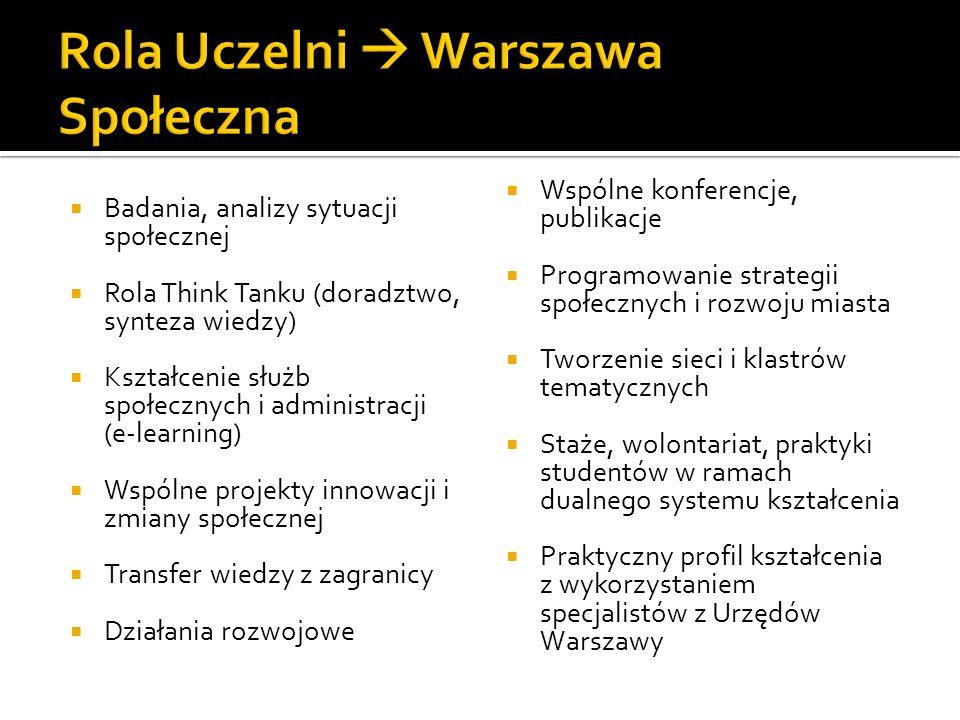 Rola Uczelni  Warszawa Społeczna