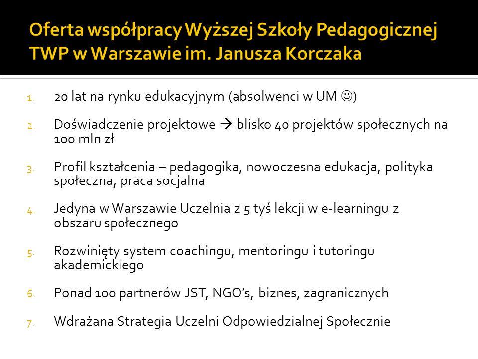 Oferta współpracy Wyższej Szkoły Pedagogicznej TWP w Warszawie im