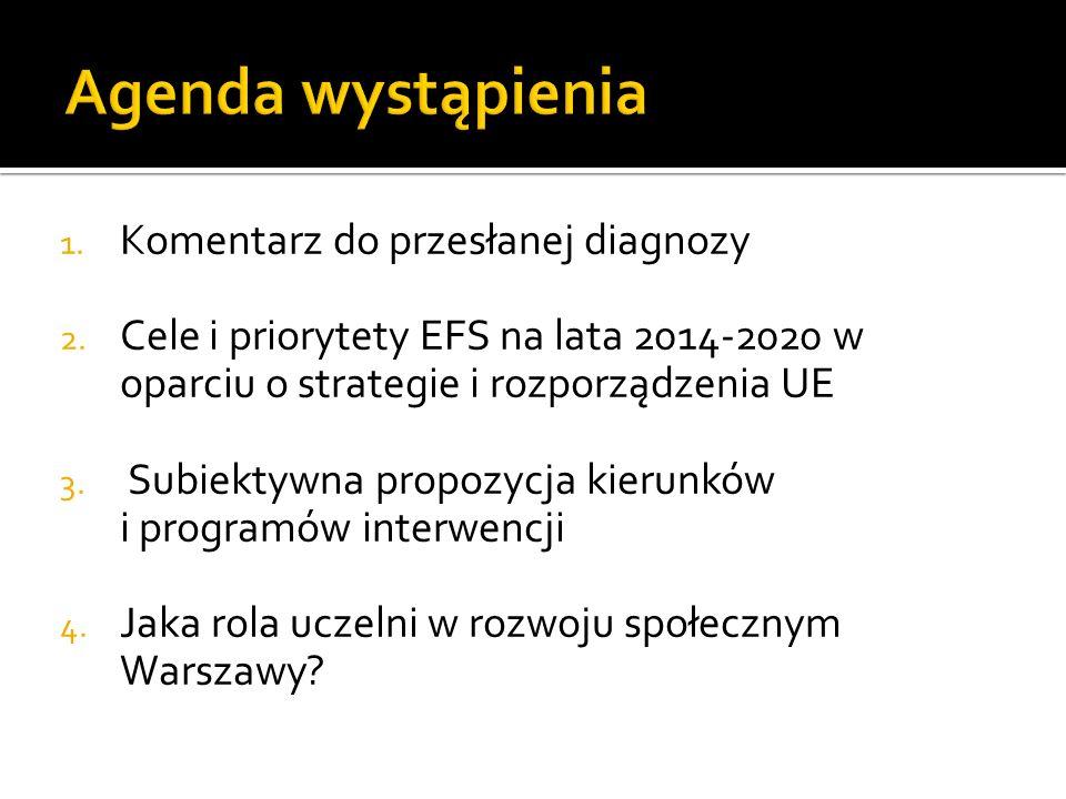 Agenda wystąpienia Komentarz do przesłanej diagnozy