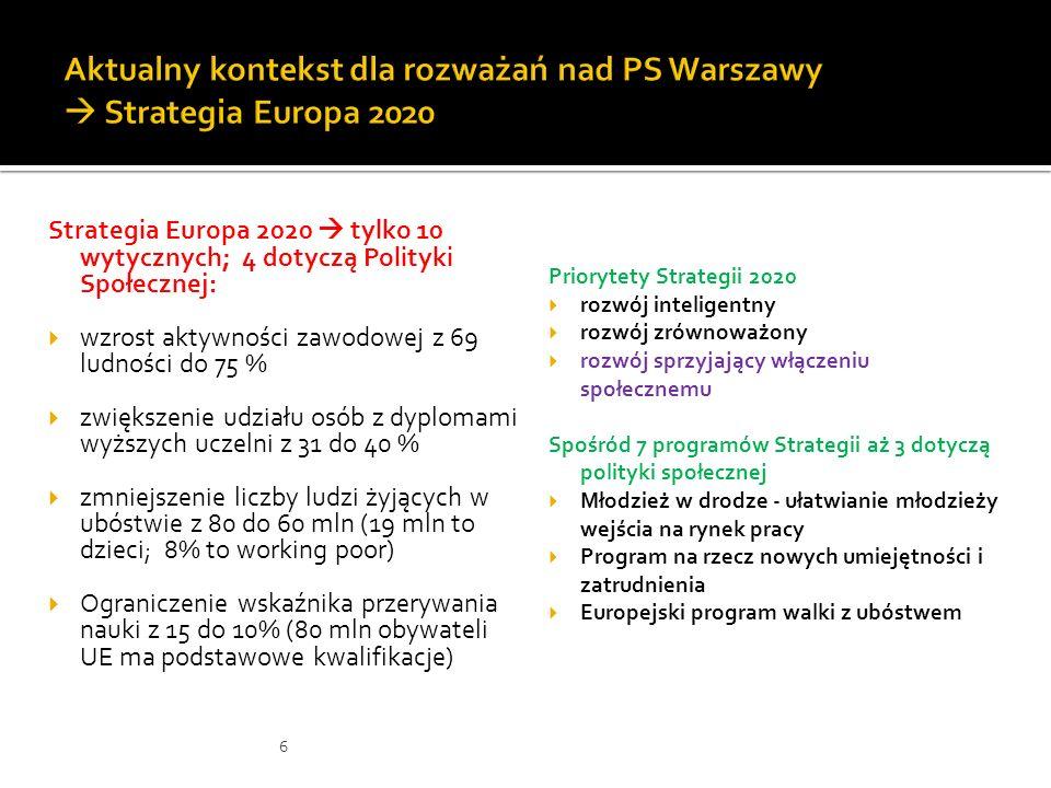 Aktualny kontekst dla rozważań nad PS Warszawy  Strategia Europa 2020