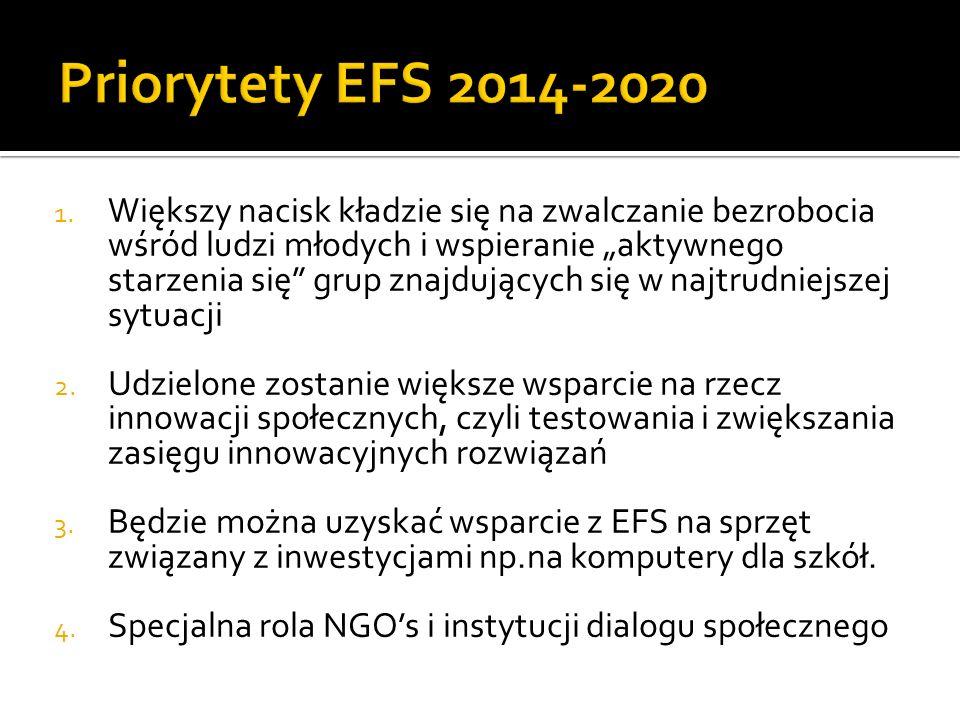 Priorytety EFS 2014-2020