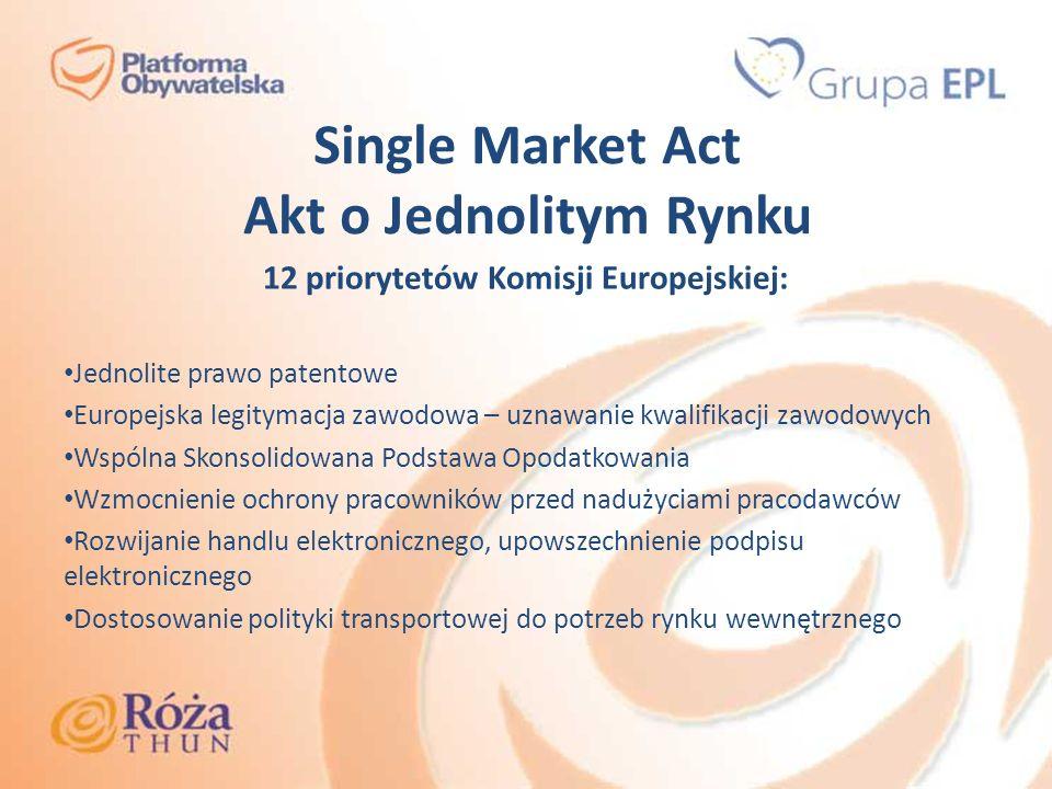 Single Market Act Akt o Jednolitym Rynku