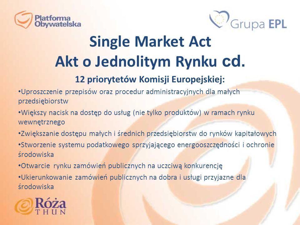 Single Market Act Akt o Jednolitym Rynku cd.