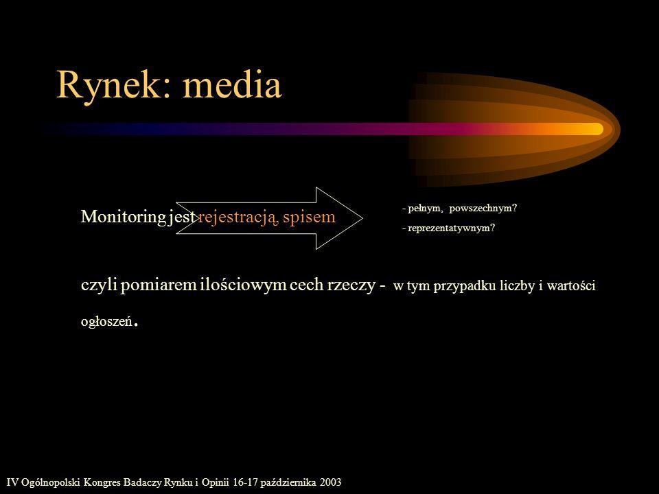 Rynek: media Monitoring jest rejestracją, spisem
