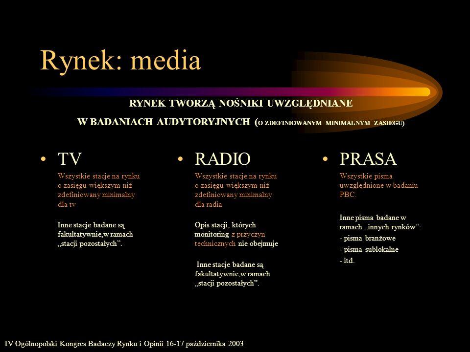 Rynek: media TV RADIO PRASA RYNEK TWORZĄ NOŚNIKI UWZGLĘDNIANE