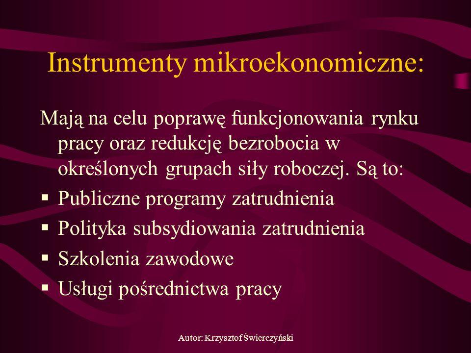 Instrumenty mikroekonomiczne: