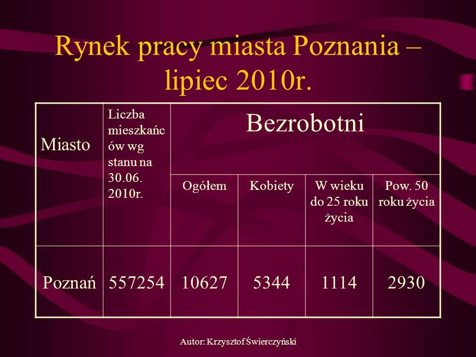 Rynek pracy miasta Poznania – lipiec 2010r.
