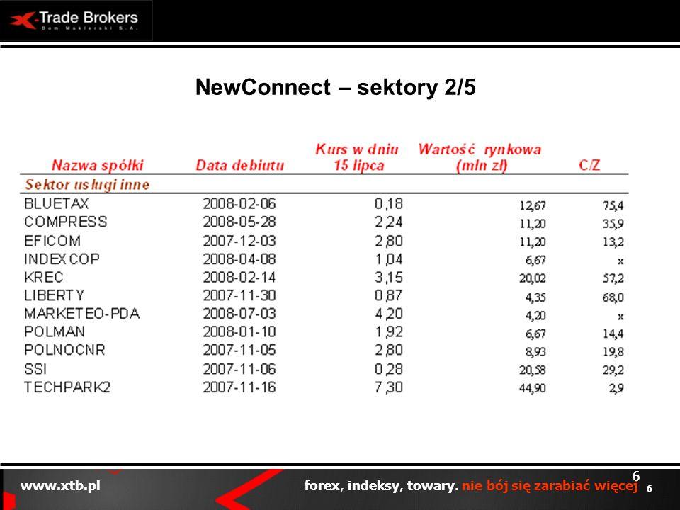 NewConnect – sektory 2/5