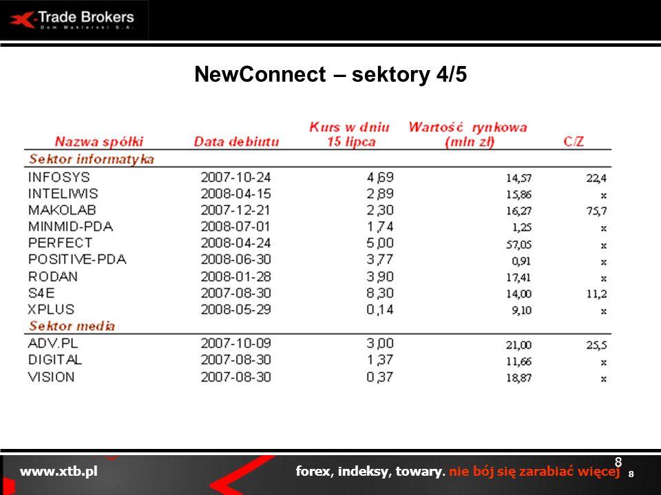 NewConnect – sektory 4/5