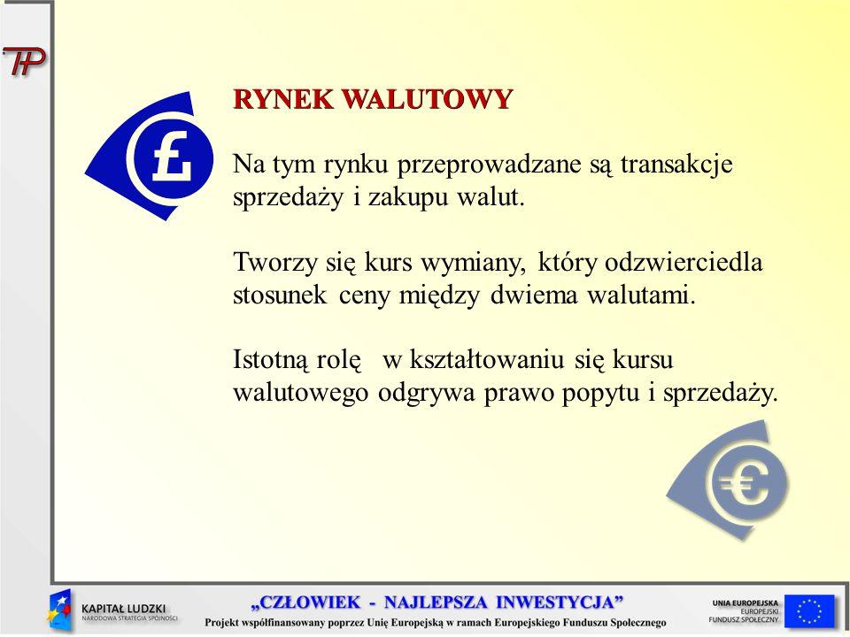 RYNEK WALUTOWY Na tym rynku przeprowadzane są transakcje sprzedaży i zakupu walut.