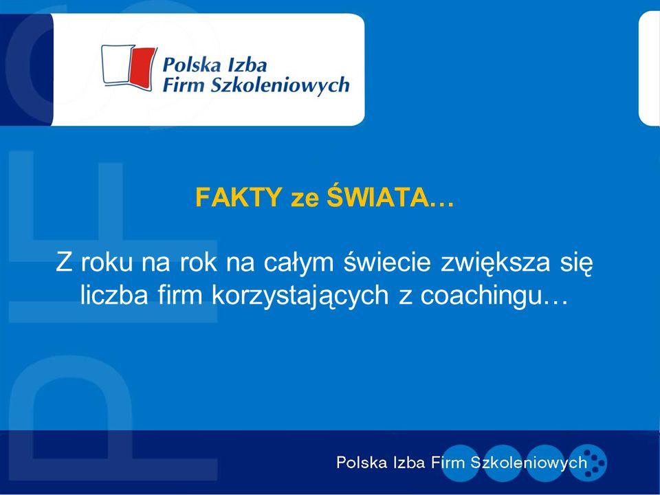 FAKTY ze ŚWIATA… Z roku na rok na całym świecie zwiększa się liczba firm korzystających z coachingu…