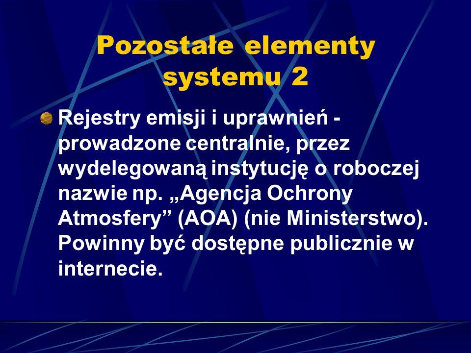 Pozostałe elementy systemu 2