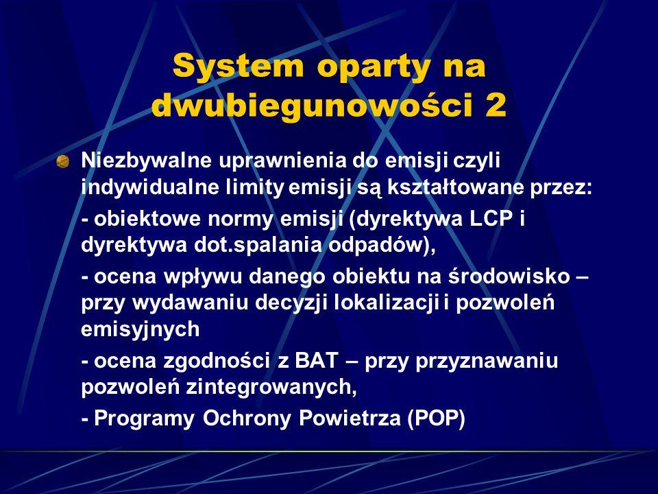 System oparty na dwubiegunowości 2