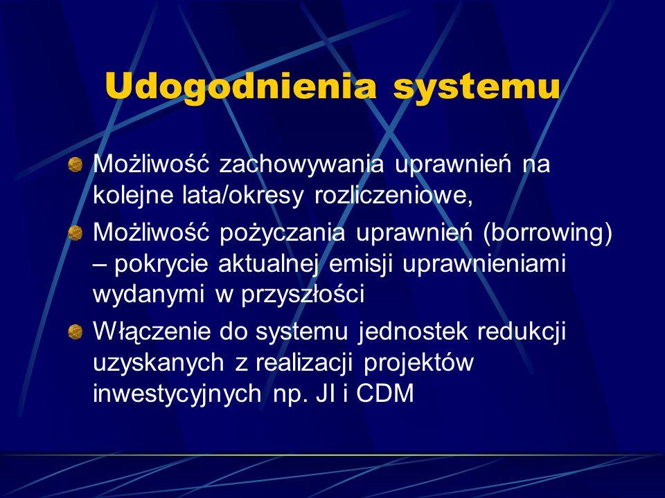 Udogodnienia systemuMożliwość zachowywania uprawnień na kolejne lata/okresy rozliczeniowe,