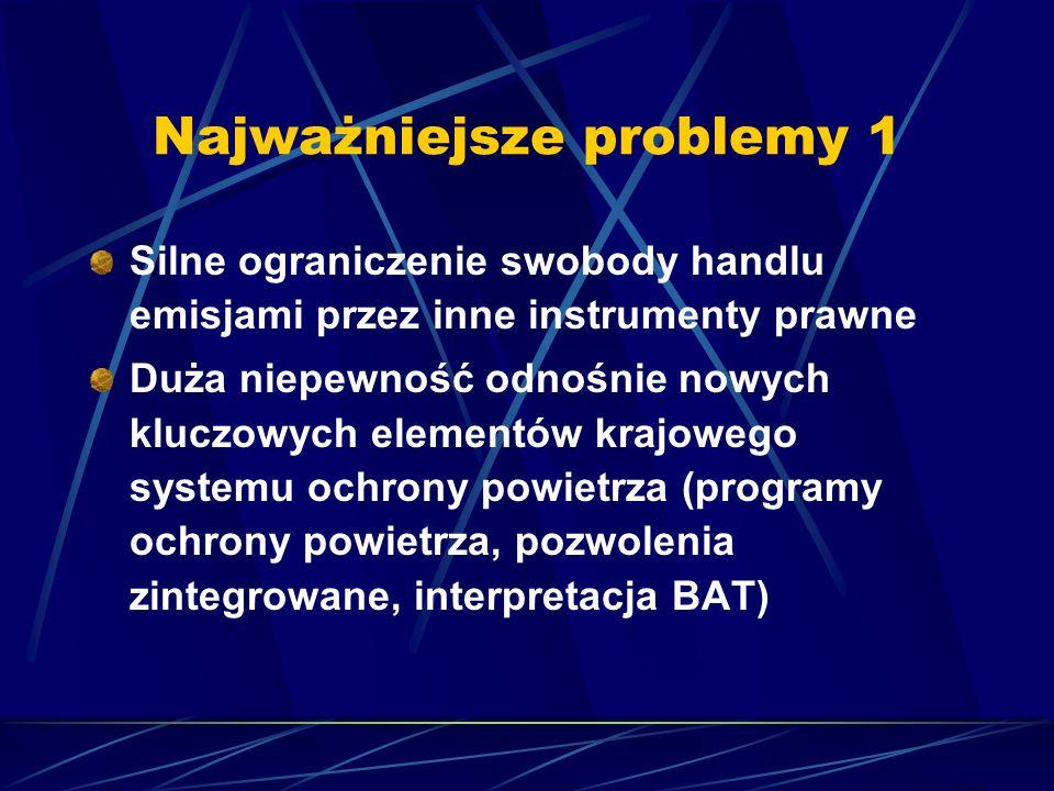 Najważniejsze problemy 1