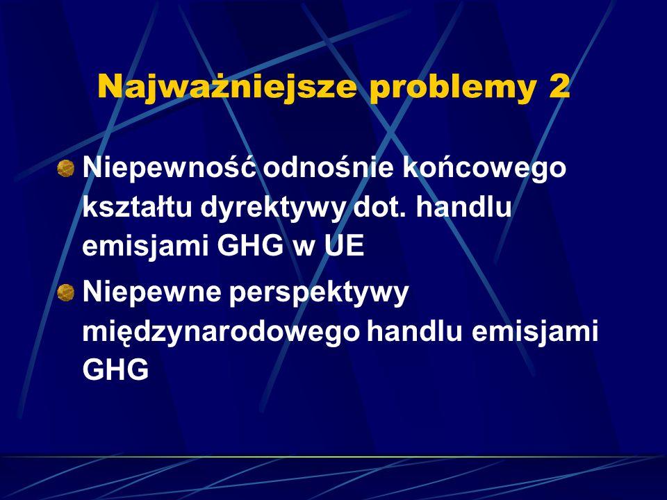Najważniejsze problemy 2
