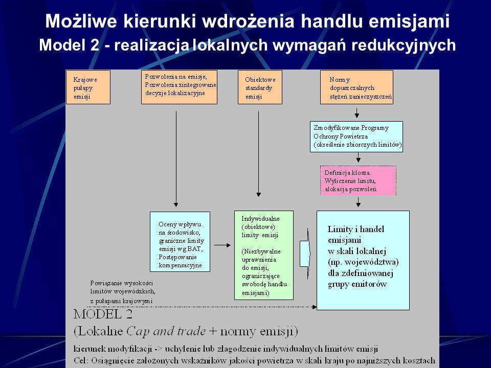 Możliwe kierunki wdrożenia handlu emisjami Model 2 - realizacja lokalnych wymagań redukcyjnych