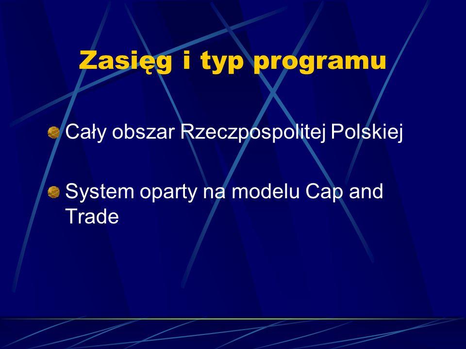 Zasięg i typ programu Cały obszar Rzeczpospolitej Polskiej