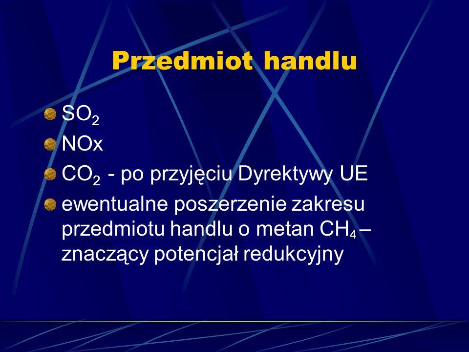 Przedmiot handlu SO2 NOx CO2 - po przyjęciu Dyrektywy UE
