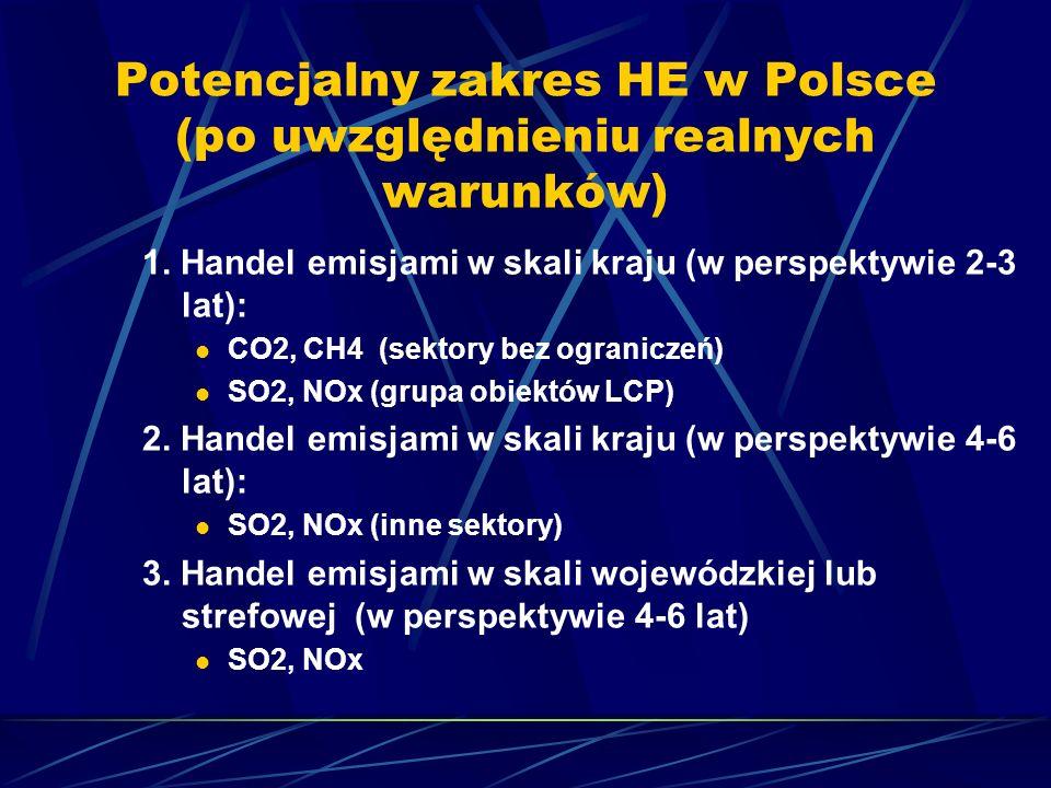 Potencjalny zakres HE w Polsce (po uwzględnieniu realnych warunków)