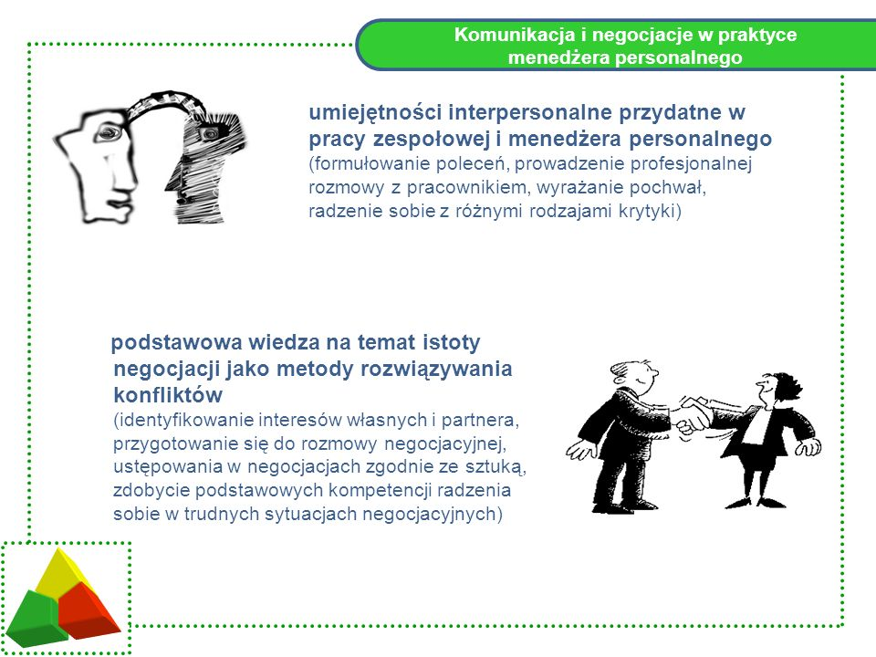 Komunikacja i negocjacje w praktyce menedżera personalnego