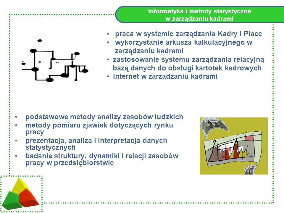 Informatyka i metody statystyczne w zarządzaniu kadrami