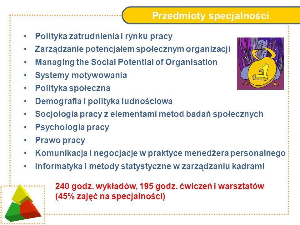 Przedmioty specjalności
