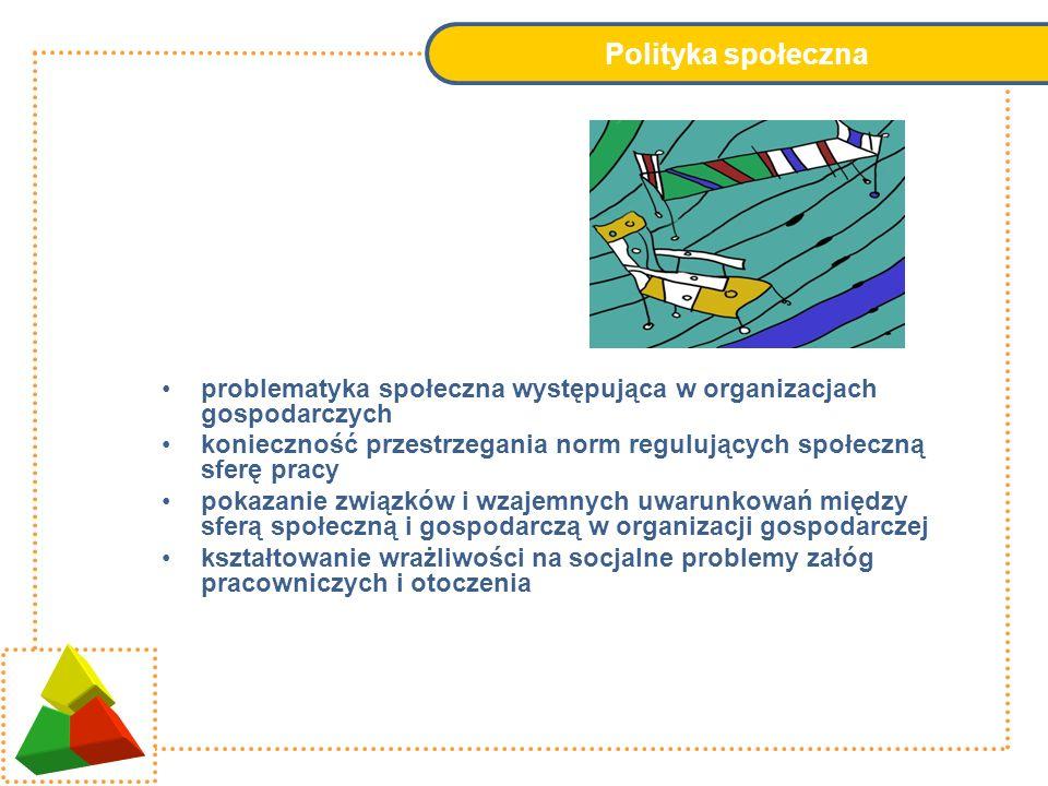 Polityka społeczna problematyka społeczna występująca w organizacjach gospodarczych.