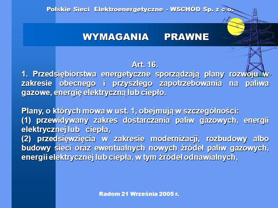 WYMAGANIA PRAWNE Art. 16.