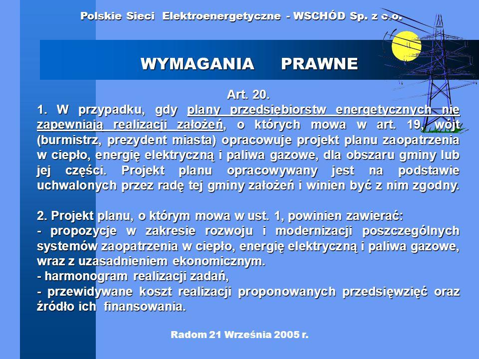 WYMAGANIA PRAWNE Art. 20.