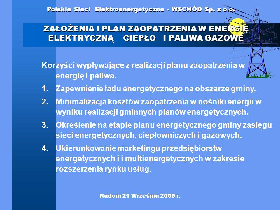 Zapewnienie ładu energetycznego na obszarze gminy.