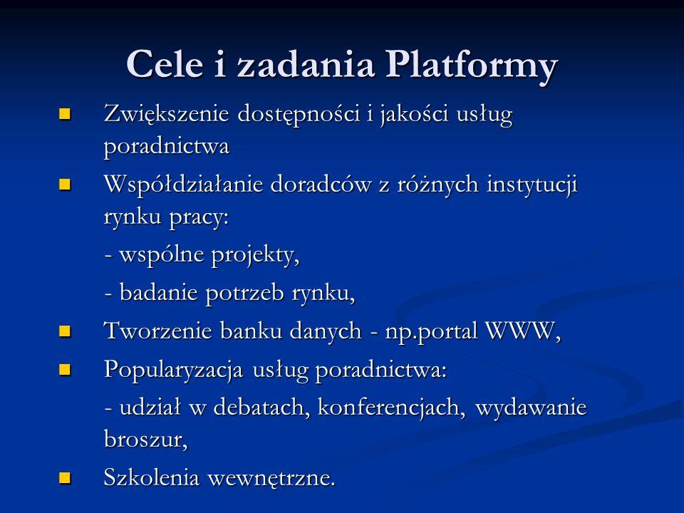 Cele i zadania Platformy