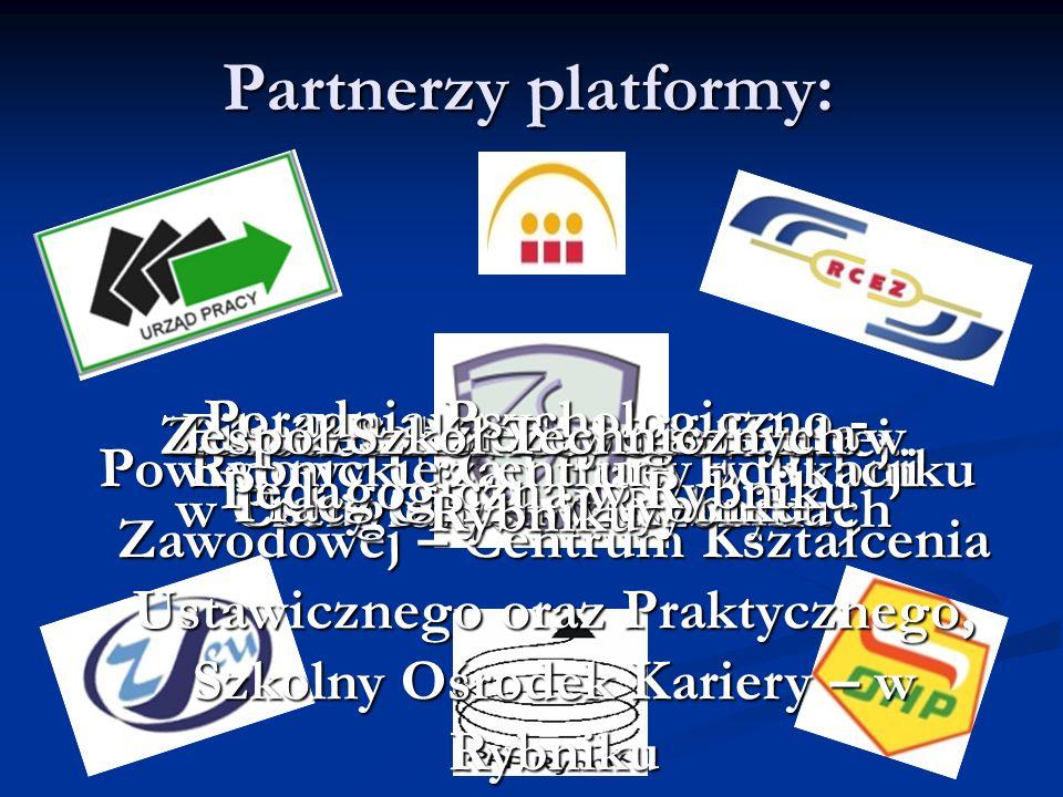 Partnerzy platformy: Poradnia Psychologiczno - Pedagogiczna w Rybniku