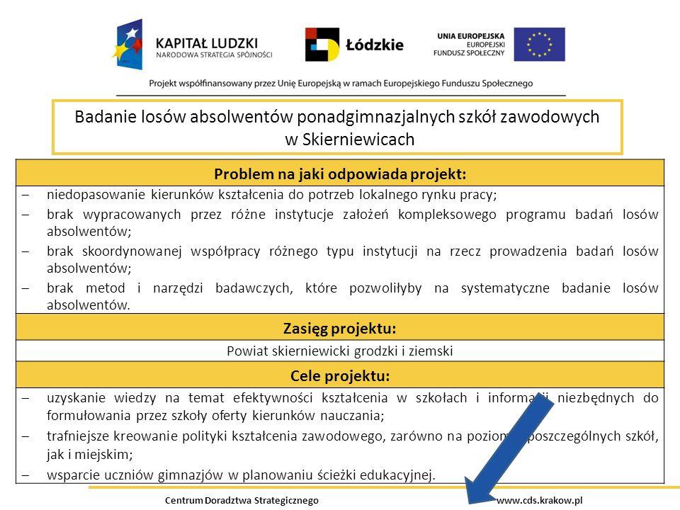 Badanie losów absolwentów ponadgimnazjalnych szkół zawodowych w Skierniewicach