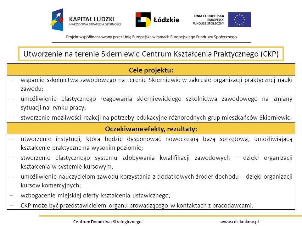 Utworzenie na terenie Skierniewic Centrum Kształcenia Praktycznego (CKP)