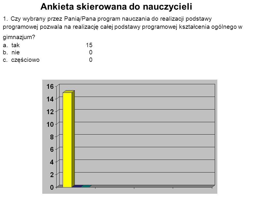 Ankieta skierowana do nauczycieli 1