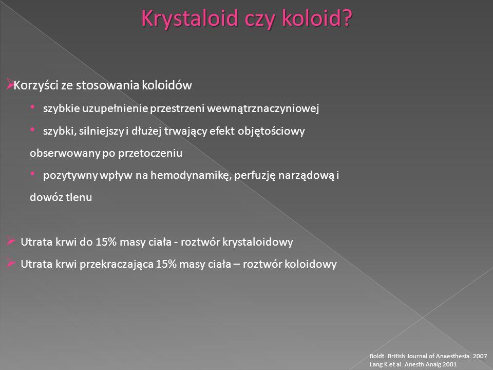 Krystaloid czy koloid Korzyści ze stosowania koloidów
