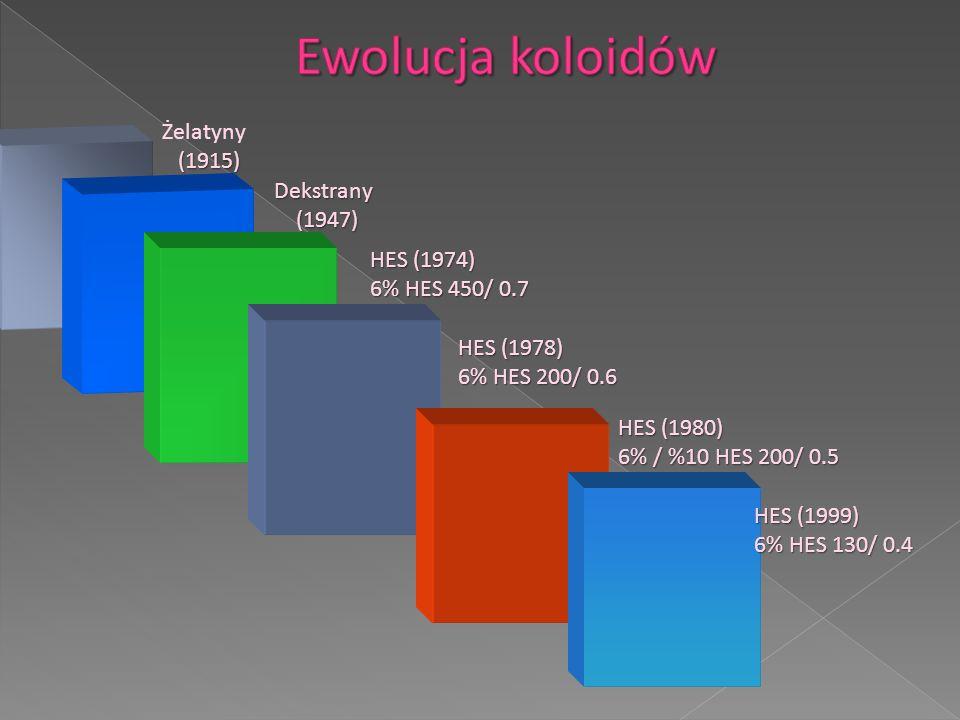 Ewolucja koloidów Żelatyny (1915) Dekstrany (1947) HES (1974)