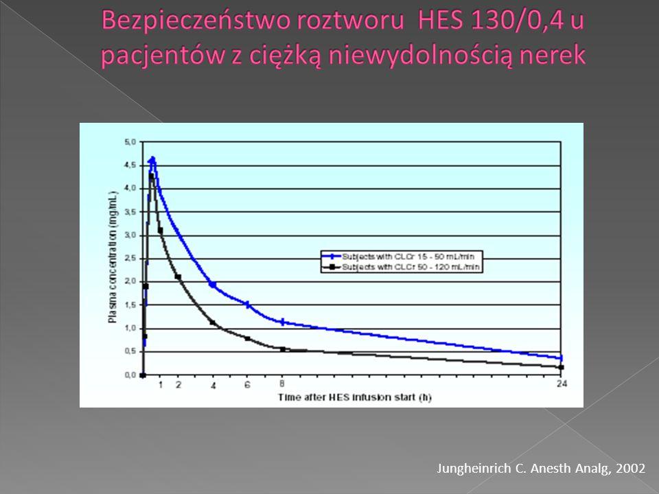 Bezpieczeństwo roztworu HES 130/0,4 u pacjentów z ciężką niewydolnością nerek
