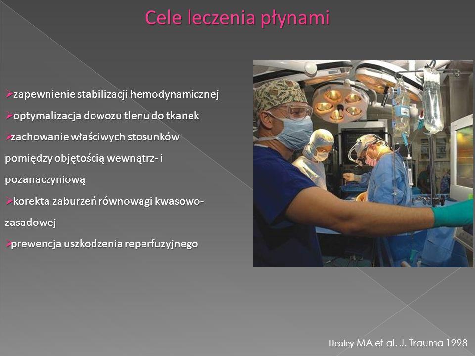 Cele leczenia płynami zapewnienie stabilizacji hemodynamicznej