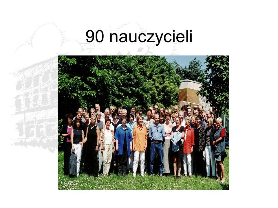 90 nauczycieli