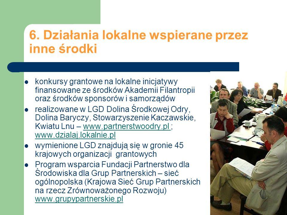 6. Działania lokalne wspierane przez inne środki
